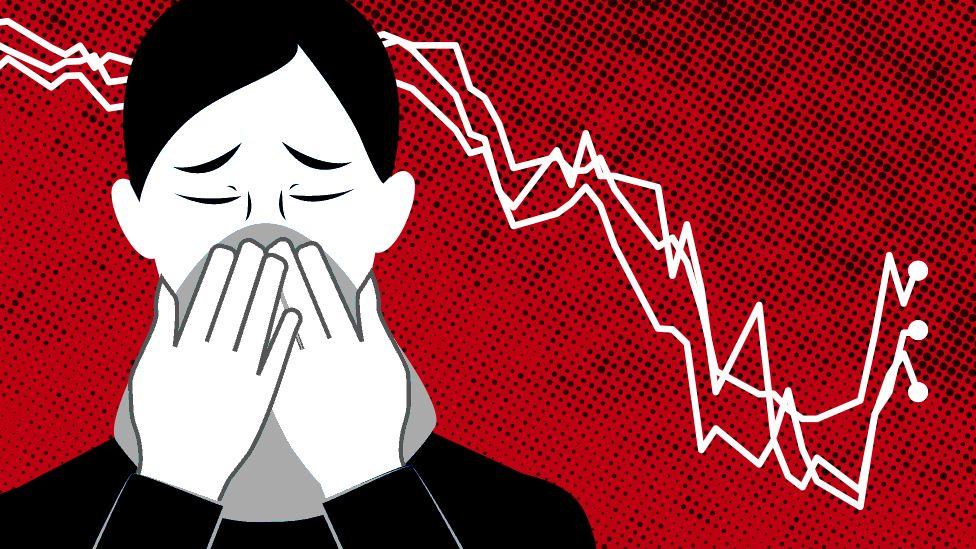 الازمات المالية فيروس كورونا